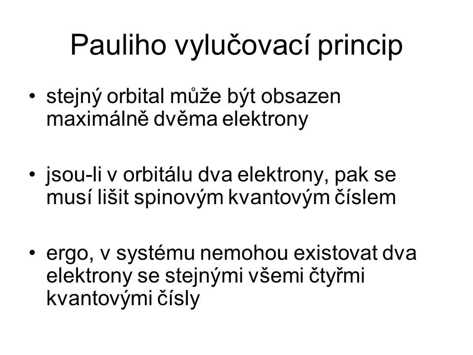 Pauliho vylučovací princip stejný orbital může být obsazen maximálně dvěma elektrony jsou-li v orbitálu dva elektrony, pak se musí lišit spinovým kvan