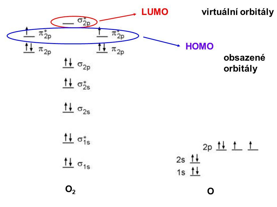 O2O2 O LUMO virtuální orbitály HOMO obsazené orbitály