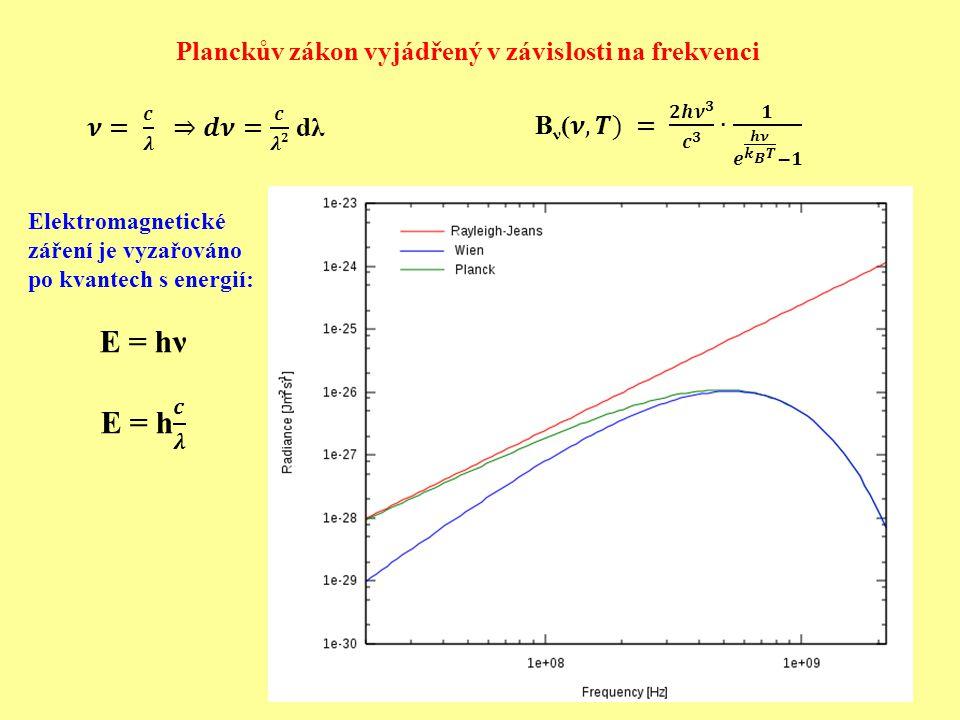 Planckův zákon vyjádřený v závislosti na frekvenci