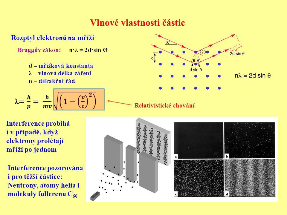 Vlnové vlastnosti částic Rozptyl elektronů na mříži Braggův zákon: n·λ = 2d·sin Θ d – mřížková konstanta λ – vlnová délka záření n – difrakční řád Relativistické chování Interference probíhá i v případě, když elektrony prolétají mříží po jednom Interference pozorována i pro těžší částice: Neutrony, atomy helia i molekuly fullerenu C 60