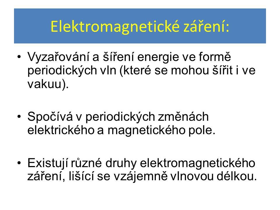 Elektromagnetické záření: Vyzařování a šíření energie ve formě periodických vln (které se mohou šířit i ve vakuu). Spočívá v periodických změnách elek