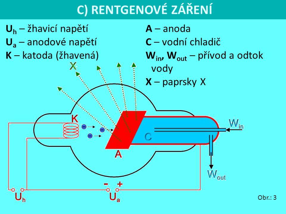 C) RENTGENOVÉ ZÁŘENÍ U h – žhavicí napětí U a – anodové napětí K – katoda (žhavená) A – anoda C – vodní chladič W in, W out – přívod a odtok vody X –