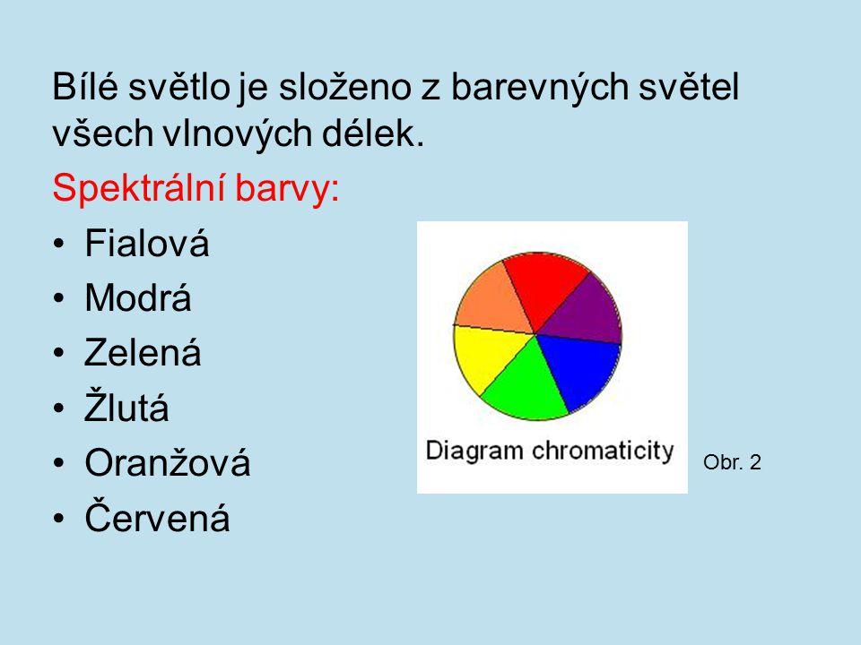 Bílé světlo je složeno z barevných světel všech vlnových délek.