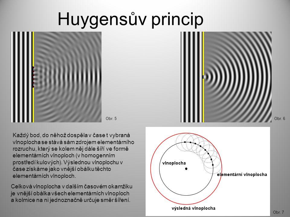 Huygensův princip Každý bod, do něhož dospěla v čase t vybraná vlnoplocha se stává sám zdrojem elementárního rozruchu, který se kolem něj dále šíří ve