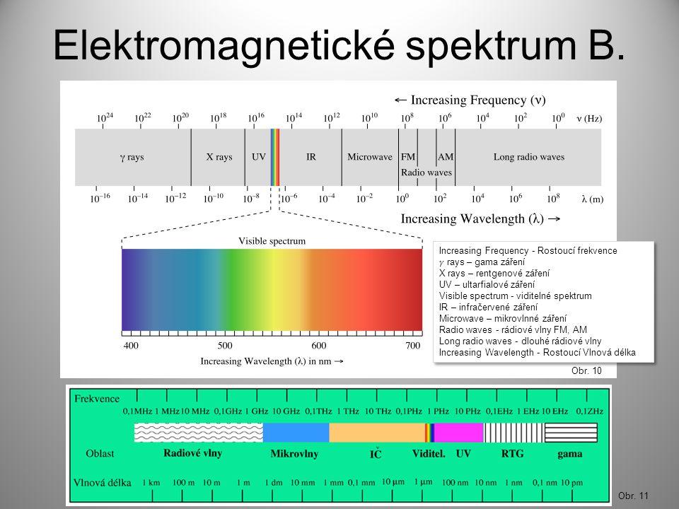 Elektromagnetické spektrum B. Obr. 10 Obr. 11