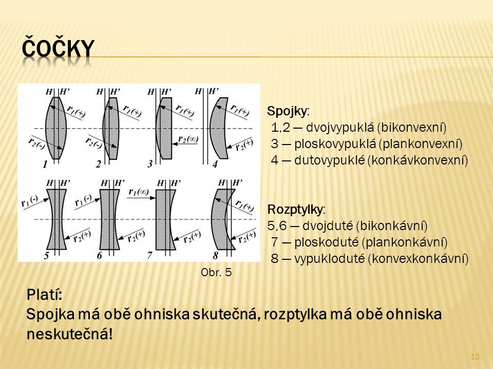 13 Spojky: 1,2 — dvojvypuklá (bikonvexní) 3 — ploskovypuklá (plankonvexní) 4 — dutovypuklé (konkávkonvexní) Rozptylky: 5,6 — dvojduté (bikonkávní) 7 — ploskoduté (plankonkávní) 8 — vypukloduté (konvexkonkávní) Platí: Spojka má obě ohniska skutečná, rozptylka má obě ohniska neskutečná.