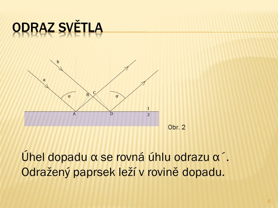 6 Úhel dopadu α se rovná úhlu odrazu α´. Odražený paprsek leží v rovině dopadu. Obr. 2