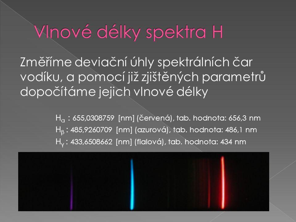 Změříme deviační úhly spektrálních čar vodíku, a pomocí již zjištěných parametrů dopočítáme jejich vlnové délky H α : 655,0308759 [nm] (červená), tab.