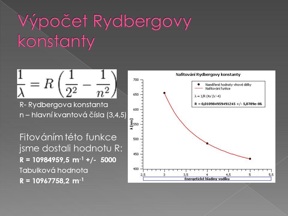 R- Rydbergova konstanta n – hlavní kvantová čísla (3,4,5) Fitováním této funkce jsme dostali hodnotu R: R = 10984959,5 m -1 +/- 5000 Tabulková hodnota