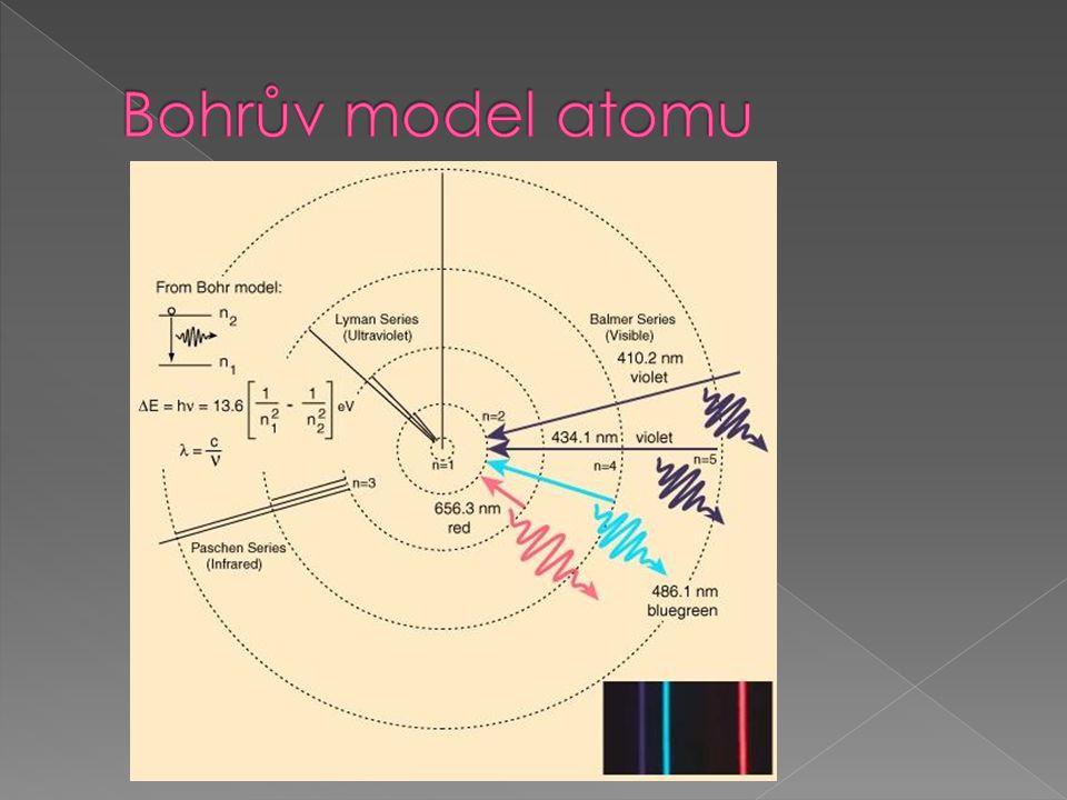  Hranol láme světlo podle indexu lomu hranolu (n), který je závislý na vlnové délce světla : n = n(λ)
