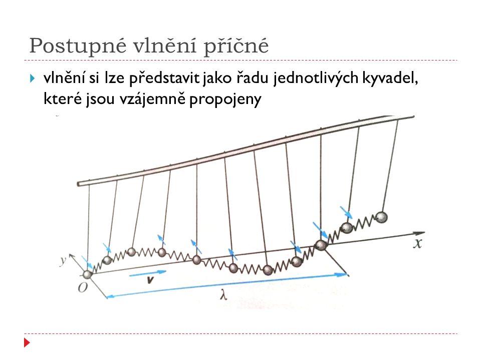  vychýlíme první kyvadlo ve směru osy y  postupně začnou tímto směrem kmitat i všechna ostatní kyvadla  kmitání postupuje rychlostí v  vlna se šíří ve směru osy x  vzniká postupné příčné vlnění  Machův vlnostroj Machův vlnostroj