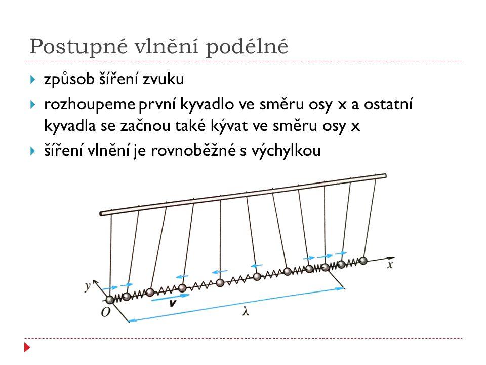 Postupné vlnění podélné  způsob šíření zvuku  rozhoupeme první kyvadlo ve směru osy x a ostatní kyvadla se začnou také kývat ve směru osy x  šíření