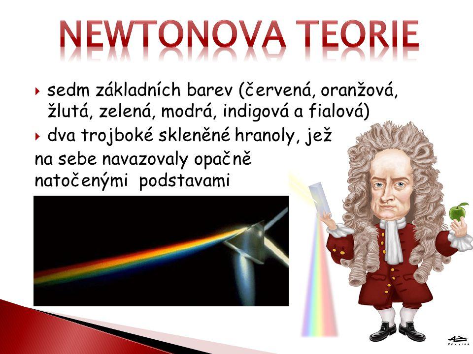  sedm základních barev (červená, oranžová, žlutá, zelená, modrá, indigová a fialová)  dva trojboké skleněné hranoly, jež na sebe navazovaly opačně n