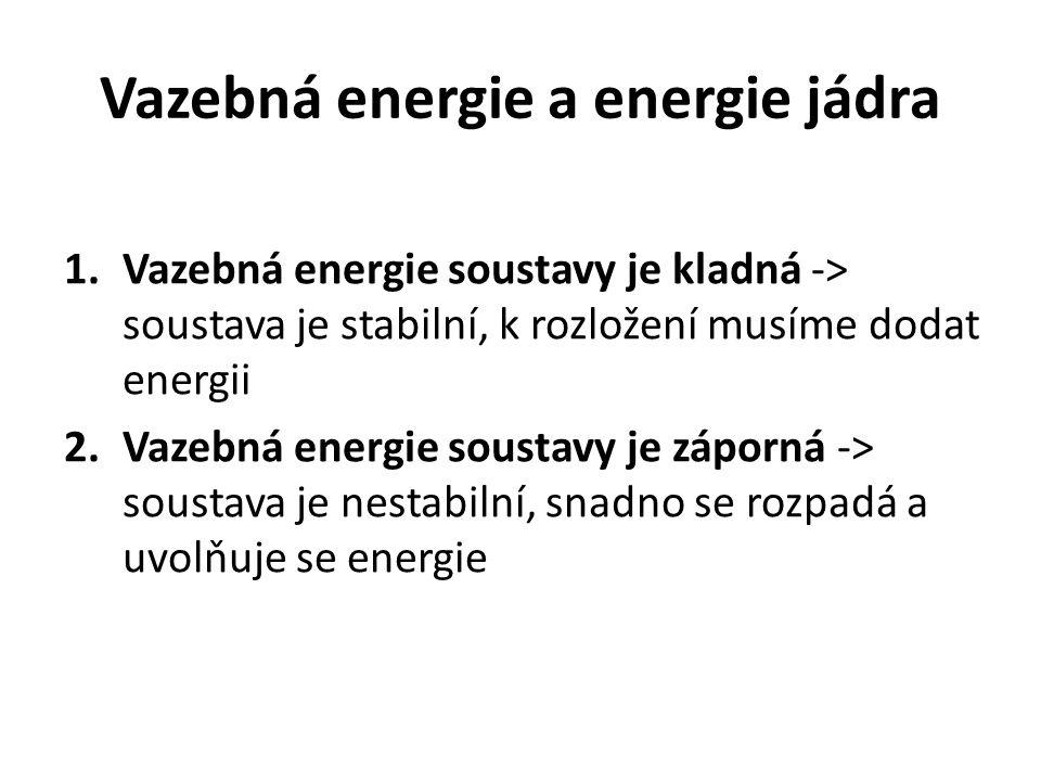 Vazebná energie a energie jádra 1.Vazebná energie soustavy je kladná -> soustava je stabilní, k rozložení musíme dodat energii 2.Vazebná energie soustavy je záporná -> soustava je nestabilní, snadno se rozpadá a uvolňuje se energie