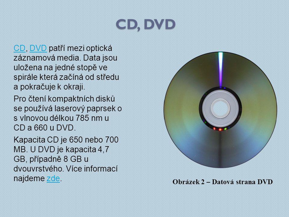 CDCD, DVD patří mezi optická záznamová media. Data jsou uložena na jedné stopě ve spirále která začíná od středu a pokračuje k okraji.DVD Pro čtení ko
