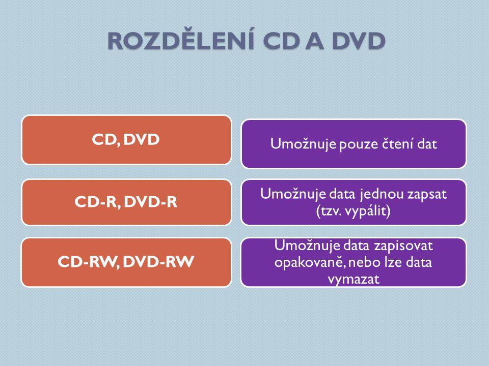 ROZDĚLENÍ CD A DVD Umožnuje pouze čtení dat Umožnuje data zapisovat opakovaně, nebo lze data vymazat Umožnuje data jednou zapsat (tzv.