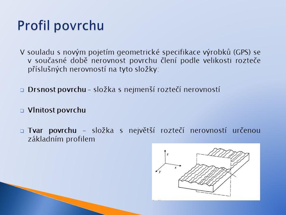  BUMBÁLEK, Leoš.Kontrola a měření. 1. Praha: Informatorium, 2009.