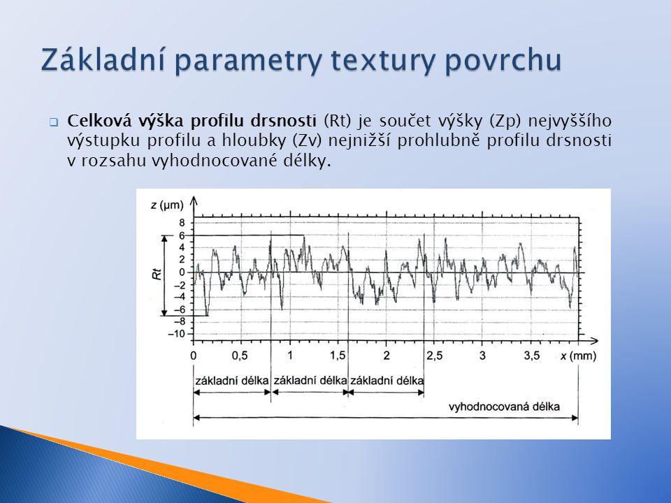  Celková výška profilu drsnosti (Rt) je součet výšky (Zp) nejvyššího výstupku profilu a hloubky (Zv) nejnižší prohlubně profilu drsnosti v rozsahu vyhodnocované délky.