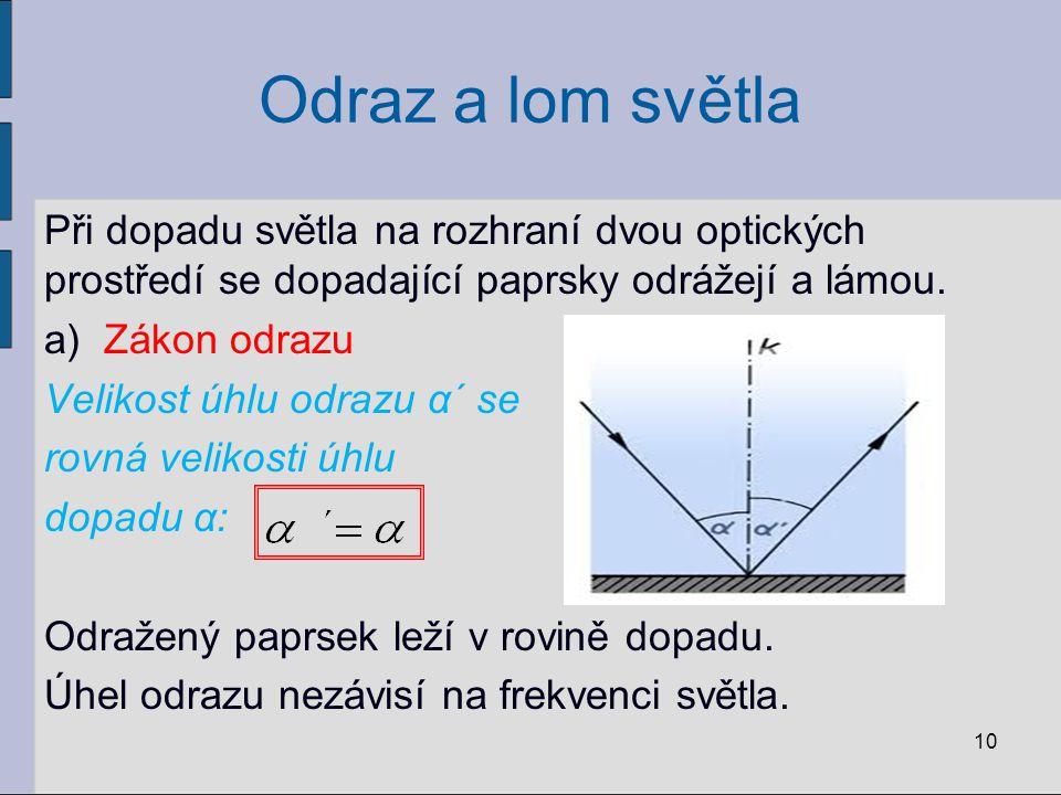 Odraz a lom světla Při dopadu světla na rozhraní dvou optických prostředí se dopadající paprsky odrážejí a lámou. a) Zákon odrazu Velikost úhlu odrazu
