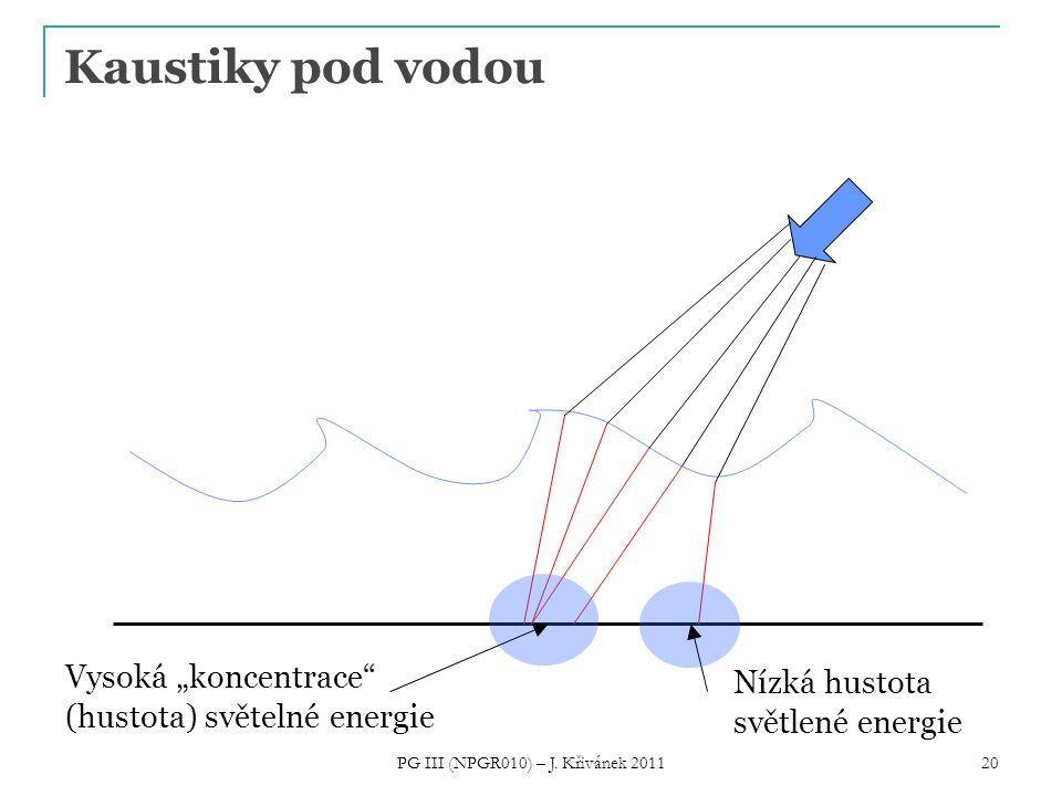 """20 Kaustiky pod vodou Vysoká """"koncentrace"""" (hustota) světelné energie Nízká hustota světlené energie PG III (NPGR010) – J. Křivánek 2011"""