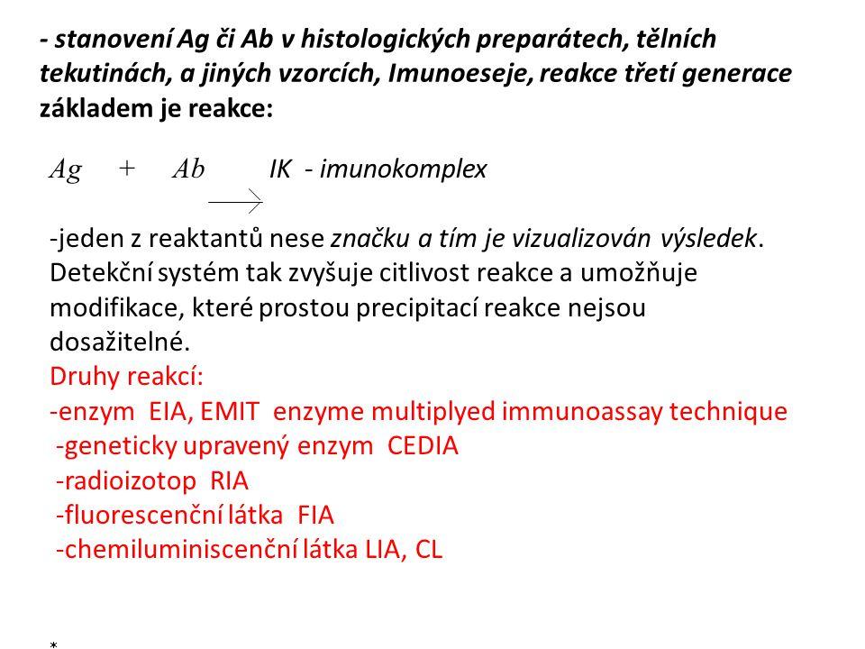 - stanovení Ag či Ab v histologických preparátech, tělních tekutinách, a jiných vzorcích, Imunoeseje, reakce třetí generace základem je reakce: Ag + A