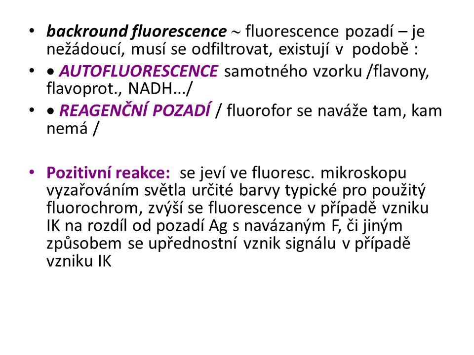 backround fluorescence  fluorescence pozadí – je nežádoucí, musí se odfiltrovat, existují v podobě :  AUTOFLUORESCENCE samotného vzorku /flavony, flavoprot., NADH.../  REAGENČNÍ POZADÍ / fluorofor se naváže tam, kam nemá / Pozitivní reakce: se jeví ve fluoresc.