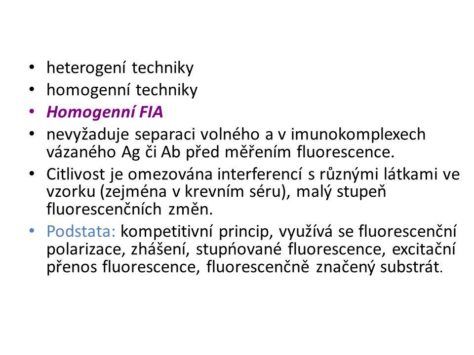 heterogení techniky homogenní techniky Homogenní FIA nevyžaduje separaci volného a v imunokomplexech vázaného Ag či Ab před měřením fluorescence.