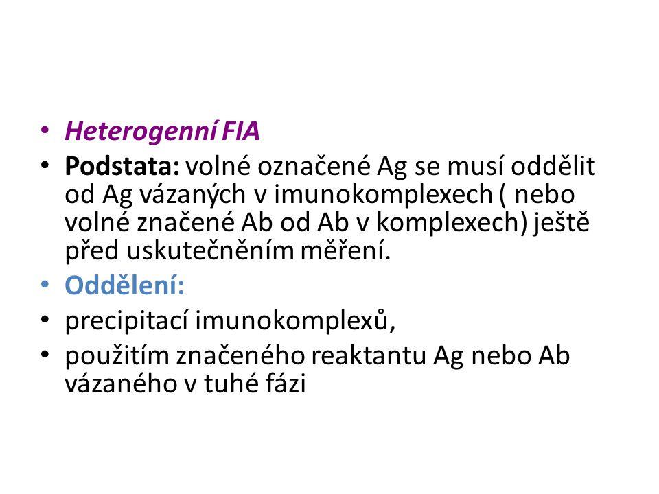 Heterogenní FIA Podstata: volné označené Ag se musí oddělit od Ag vázaných v imunokomplexech ( nebo volné značené Ab od Ab v komplexech) ještě před uskutečněním měření.