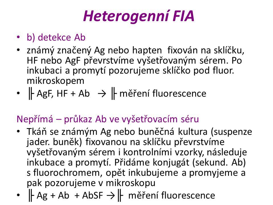 Heterogenní FIA b) detekce Ab známý značený Ag nebo hapten fixován na sklíčku, HF nebo AgF převrstvíme vyšetřovaným sérem.