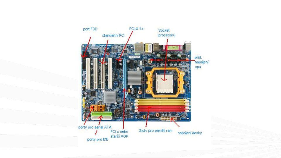 Grafická karta přeměňuje datový signál z počítače na obrazový datový kabel propojuje monitor s konektorem graf.karty Přídavné karty přídavné karty jsou samostatná hardwarová zařízení umožňující rozšířit možnosti počítače o nové funkce, které hardwarová sestava neumožňuje Zvuková karta: Je určena ke zprostředkovávání zvuku v počítači má obvykle výstupní konektory pro reproduktory či sluchátka a stup pro mikrofon Zvukové karty již bývají na většině desek integrovány (není nutné je dokupovat) Síťová karta: Slouží k připojení počítače k počítačové síti buď je integrována na desce, nebo se připojuje přes sběrnici dnes je běžná i bezdrátová komunikační technologie (WI-FI, BlueTooth) síťová karta může sloužit také ke spojení PC s mobilem Televizní karta: Slouží k příjmu TV signálu a k jeho zobrazení na obrazovce PC Grafická a přídavné karty.