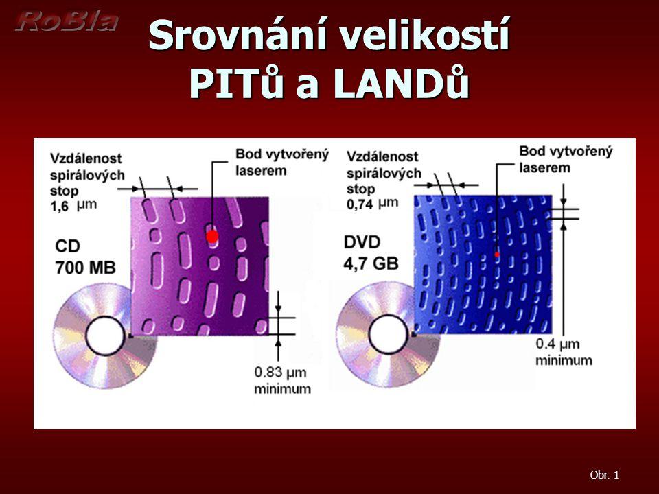 Srovnání velikostí PITů a LANDů Obr. 1