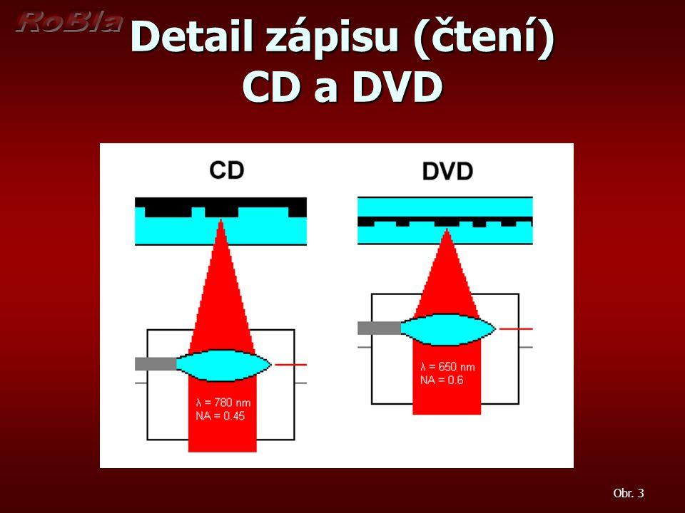 Detail zápisu (čtení) CD a DVD Obr. 3