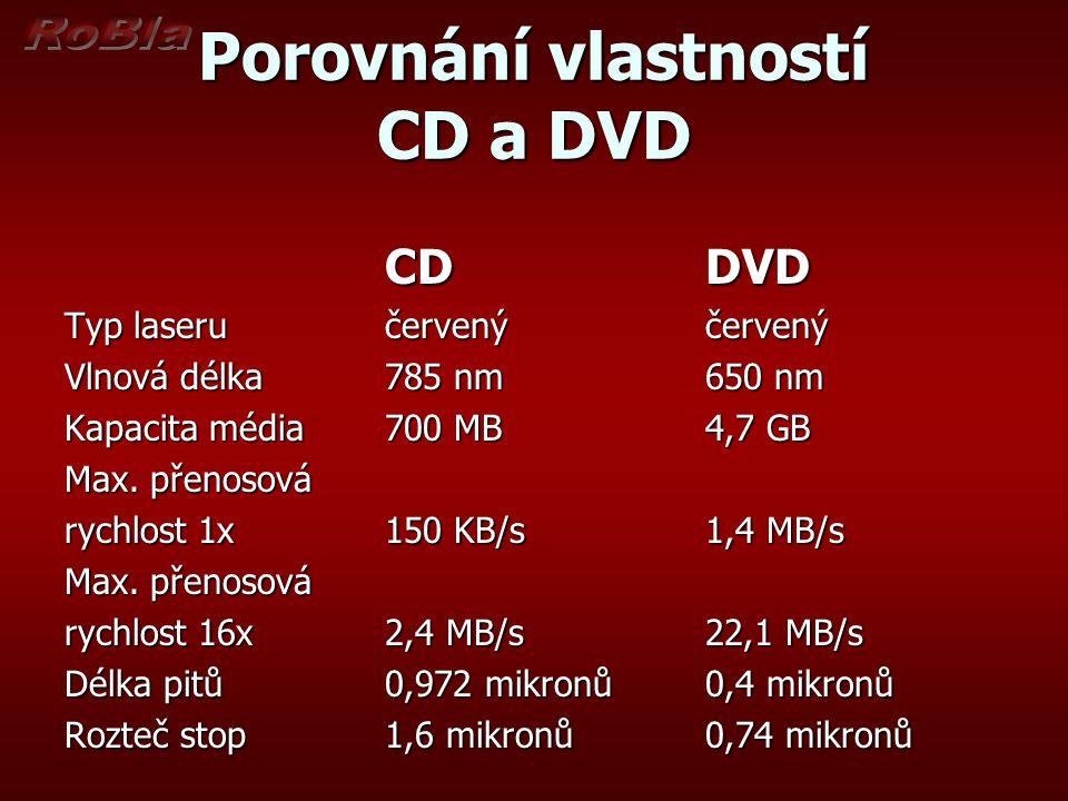 Porovnání vlastností CD a DVD CDDVD Typ laseručervenýčervený Vlnová délka785 nm650 nm Kapacita média700 MB4,7 GB Max. přenosová rychlost 1x150 KB/s1,4