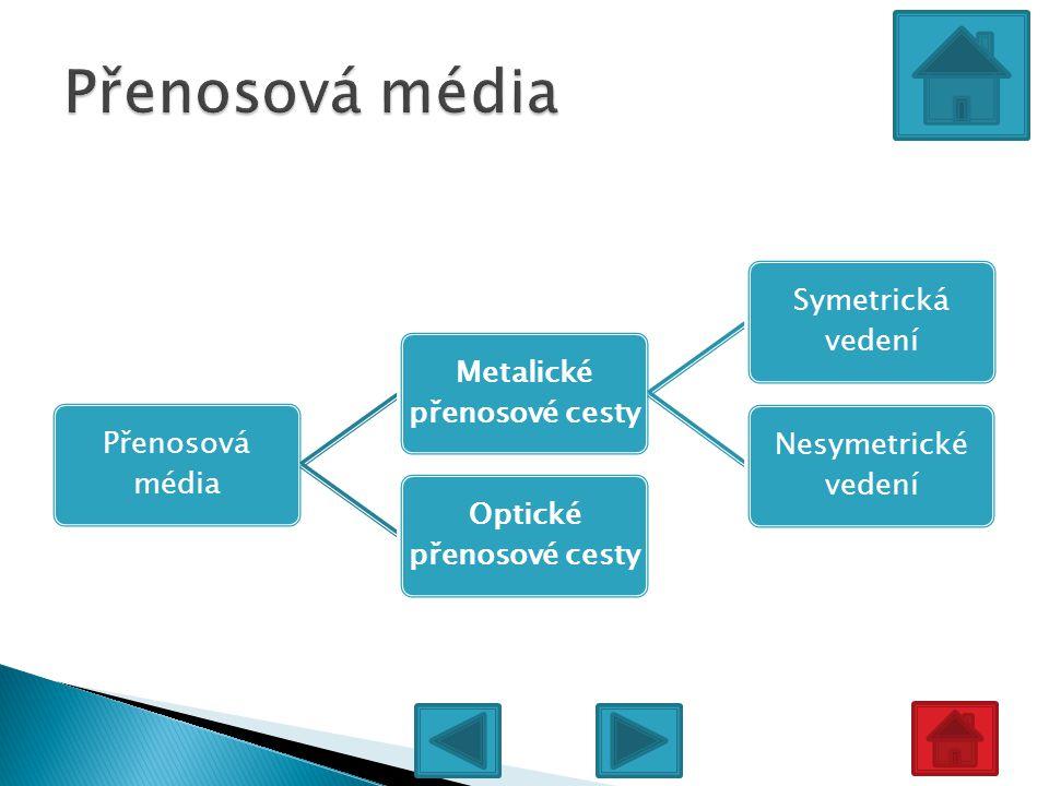 Přenosová média Metalické přenosové cesty Symetrická vedení Nesymetrické vedení Optické přenosové cesty