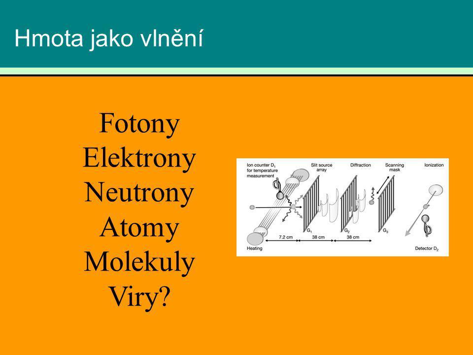Hmota jako vlnění Fotony Elektrony Neutrony Atomy Molekuly Viry?