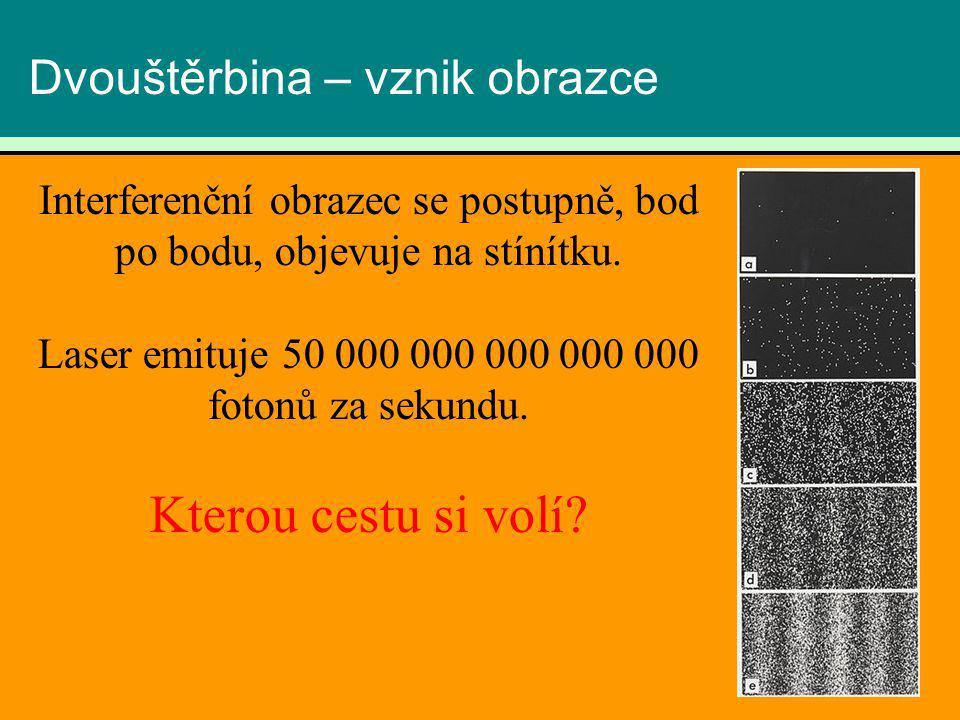 Dvouštěrbina – vznik obrazce Interferenční obrazec se postupně, bod po bodu, objevuje na stínítku. Laser emituje 50 000 000 000 000 000 fotonů za seku