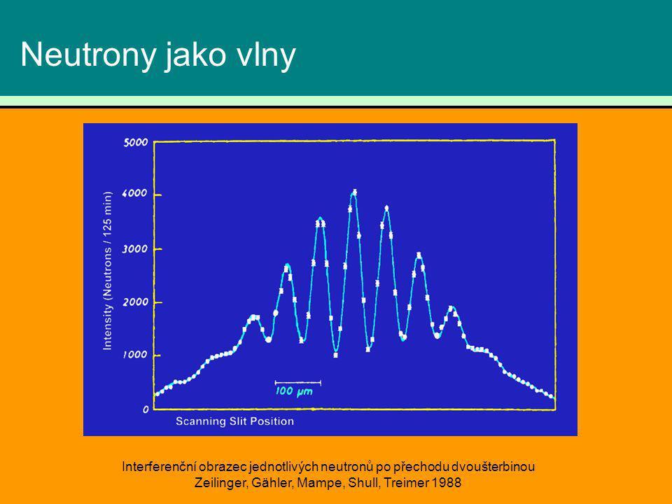 Neutrony jako vlny Interferenční obrazec jednotlivých neutronů po přechodu dvoušterbinou Zeilinger, Gähler, Mampe, Shull, Treimer 1988