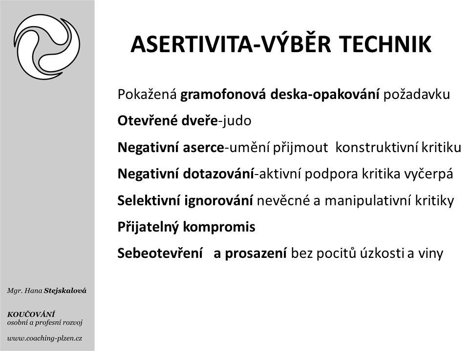 ASERTIVITA-VÝBĚR TECHNIK Pokažená gramofonová deska-opakování požadavku Otevřené dveře-judo Negativní aserce-umění přijmout konstruktivní kritiku Nega