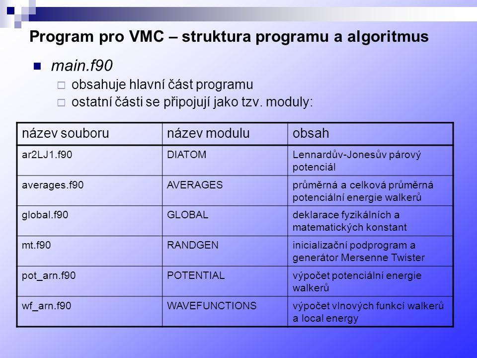 Program pro VMC – struktura programu a algoritmus main.f90  obsahuje hlavní část programu  ostatní části se připojují jako tzv.