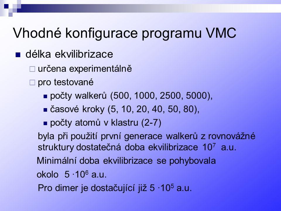 Vhodné konfigurace programu VMC délka ekvilibrizace  určena experimentálně  pro testované počty walkerů (500, 1000, 2500, 5000), časové kroky (5, 10, 20, 40, 50, 80), počty atomů v klastru (2-7) byla při použití první generace walkerů z rovnovážné struktury dostatečná doba ekvilibrizace 10 7 a.u.