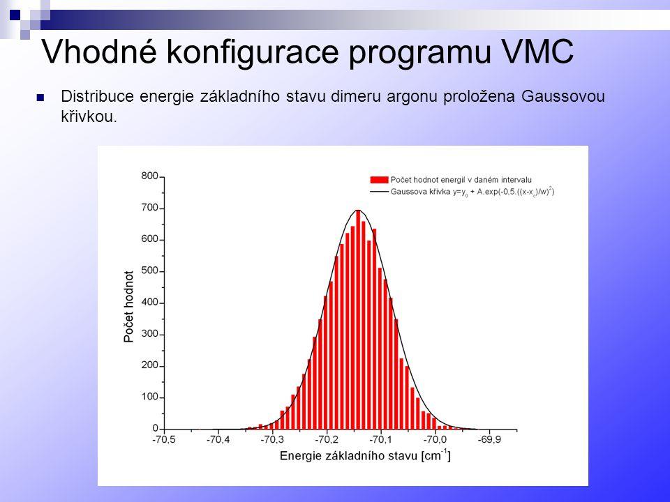 Vhodné konfigurace programu VMC Distribuce energie základního stavu dimeru argonu proložena Gaussovou křivkou.