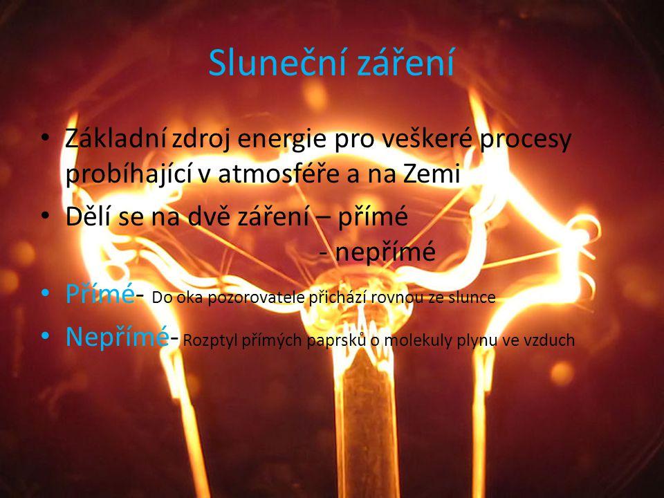 Sluneční záření Základní zdroj energie pro veškeré procesy probíhající v atmosféře a na Zemi Dělí se na dvě záření – přímé - nepřímé Přímé- Do oka poz