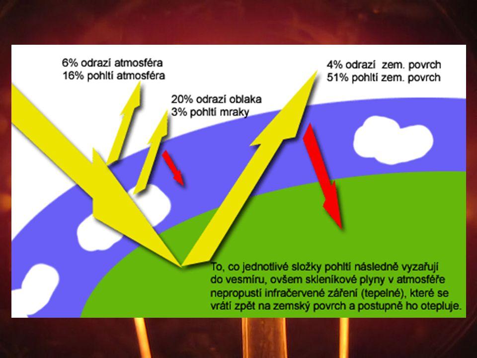 Světelný Smog světelný smog- populárně označuje rušivé osvětlení nočního nebe způsobené rozptylem světla v ovzduší Tento stav má pravděpodobně vliv na volně žijící živočichy, zejména na ptáky a noční lovce.