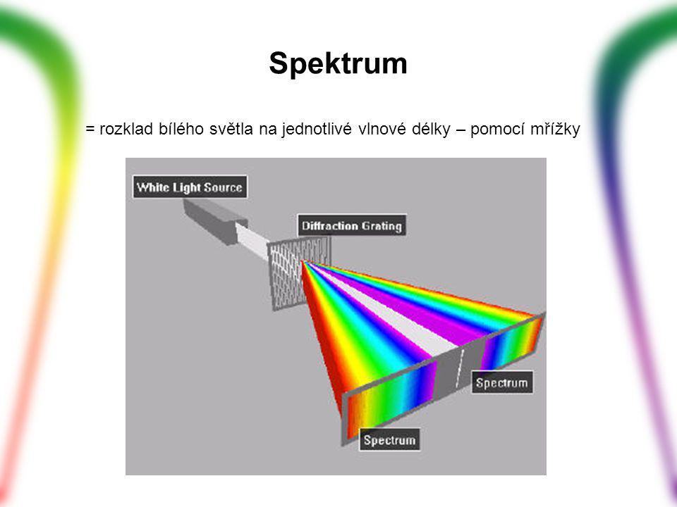 Spektrum = rozklad bílého světla na jednotlivé vlnové délky – pomocí mřížky