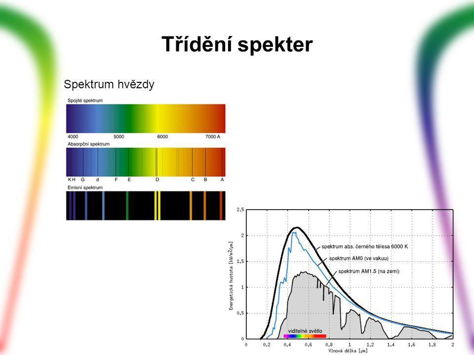 Třídění spekter Spektrum hvězdy