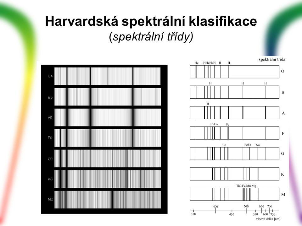 Harvardská spektrální klasifikace (spektrální třídy)
