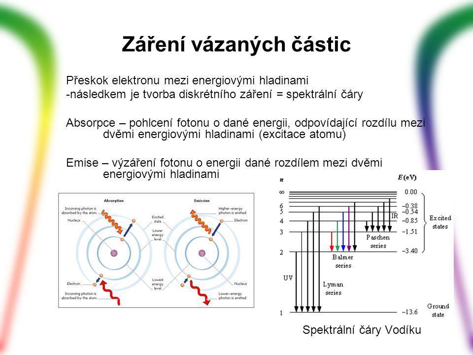 Záření vázaných částic Přeskok elektronu mezi energiovými hladinami -následkem je tvorba diskrétního záření = spektrální čáry Absorpce – pohlcení fotonu o dané energii, odpovídající rozdílu mezi dvěmi energiovými hladinami (excitace atomu) Emise – výzáření fotonu o energii dané rozdílem mezi dvěmi energiovými hladinami Spektrální čáry Vodíku