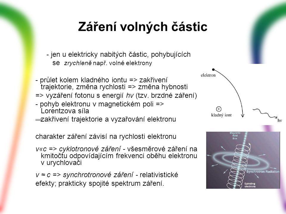 Záření volných částic - jen u elektricky nabitých částic, pohybujících se zrychleně např. volné elektrony - průlet kolem kladného iontu => zakřivení t