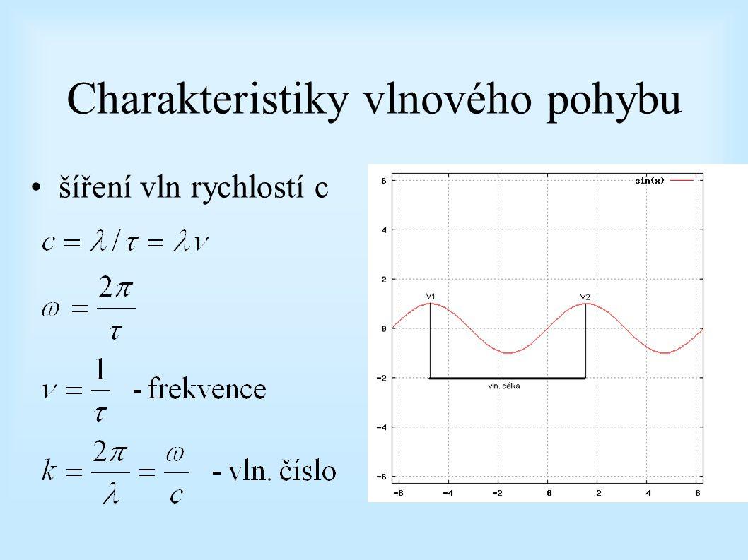 Charakteristiky vlnového pohybu šíření vln rychlostí c