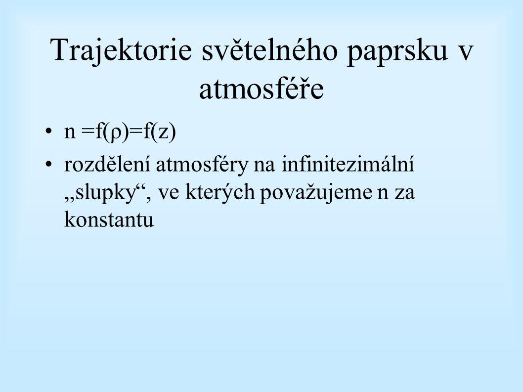"""Trajektorie světelného paprsku v atmosféře n =f(ρ)=f(z) rozdělení atmosféry na infinitezimální """"slupky"""", ve kterých považujeme n za konstantu"""
